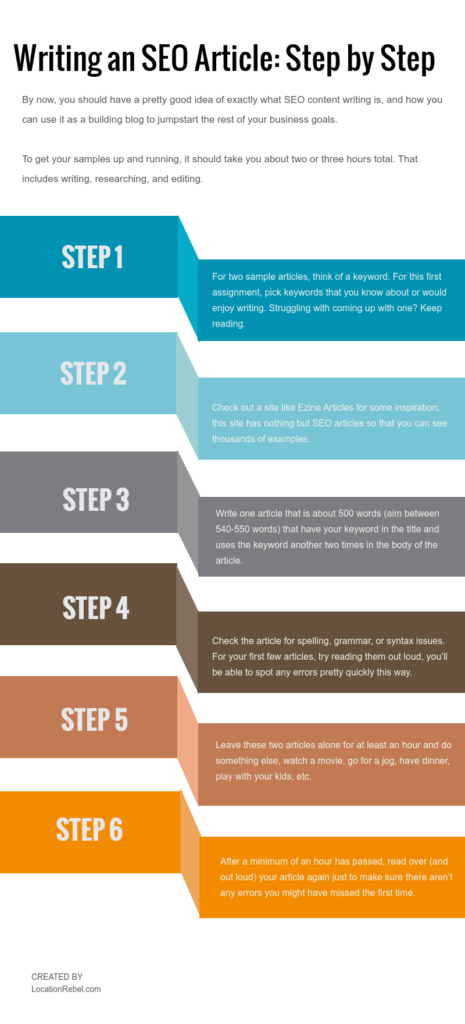 seo writing steps