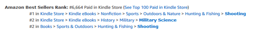 Amazon Best Sellers Rank